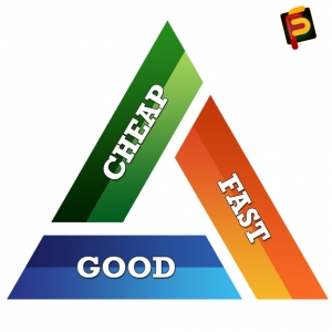 Triangle of Service: Good, Fast, Cheap